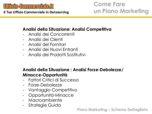Analisi della Situazione: Analisi Competitiva- Analisi dei Concorrenti- Analisi dei Clienti- Analisi dei Fornitori- Analis...