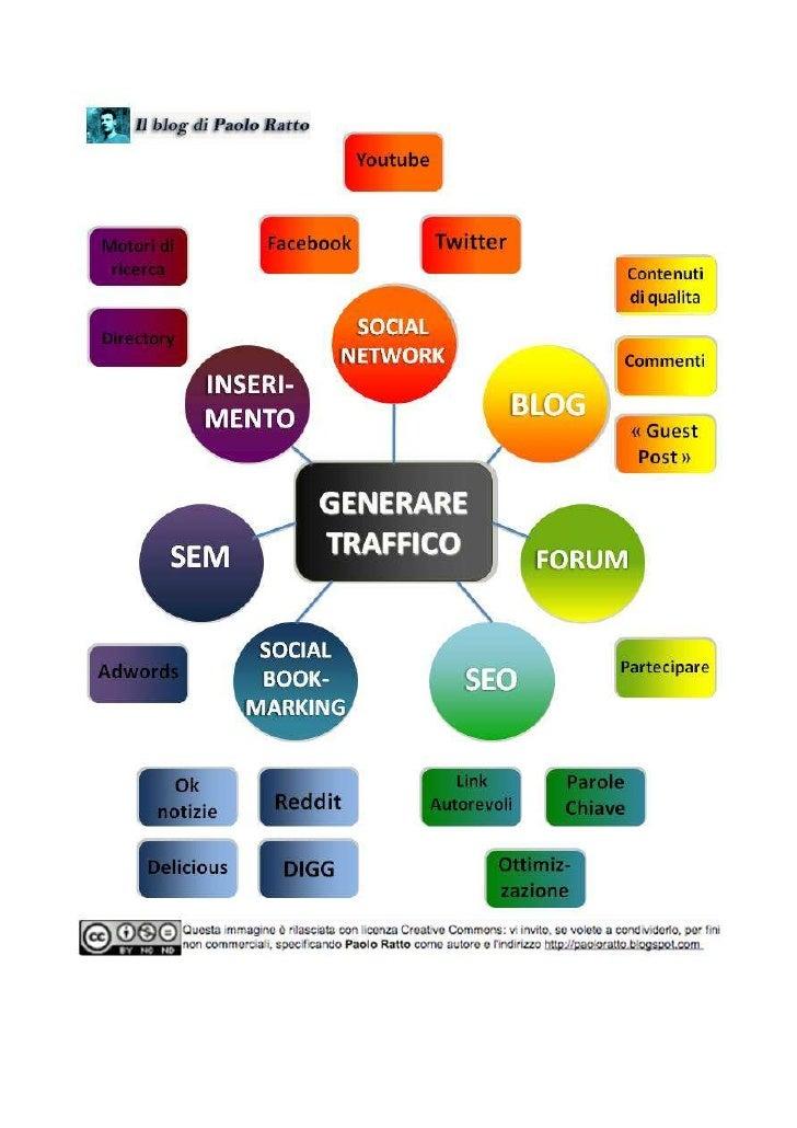 Come generare traffico ad un sito internet