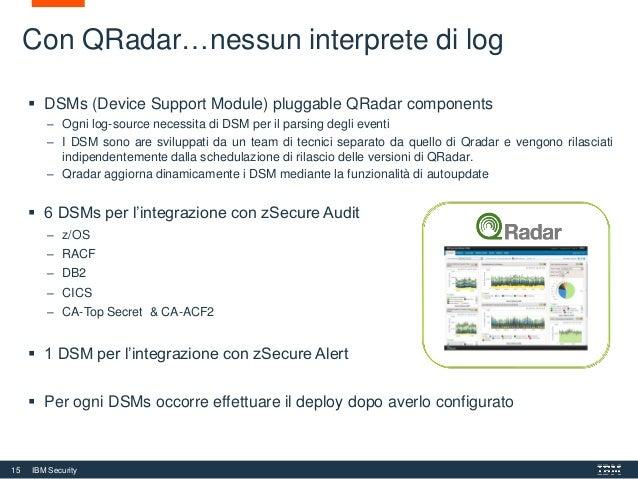 Dsm Supported Qradar