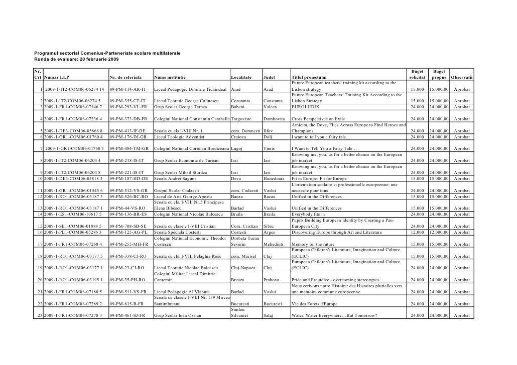 Programul sectorial Comenius-Parteneriate scolare multilaterale Runda de evaluare: 20 februarie 2009  Nr.                 ...