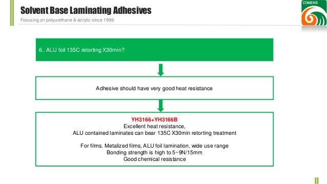 Comens -No 1 flexible packaging lamination adhesive