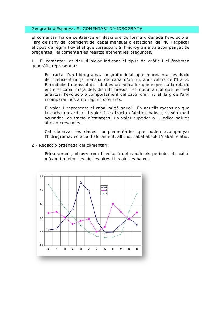 Geografia d'Espanya. EL COMENTARI D'HIDROGRAMA        El comentari ha de centrar-se en descriure de forma ordenada l'evo...
