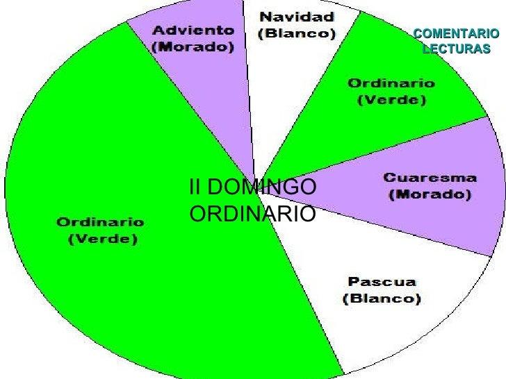 COMENTARIO LECTURAS II DOMINGO ORDINARIO