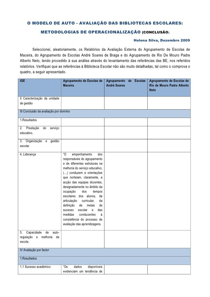 O MODELO DE AUTO - AVALIAÇÃO DAS BIBLIOTECAS ESCOLARES:                  METODOLOGIAS DE OPERACIONALIZAÇÃO (CONCLUSÃO)    ...