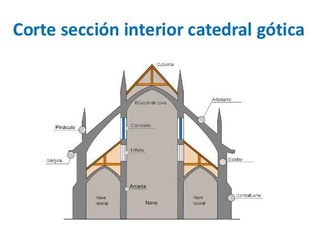 Comentario obras de arte medieval arquitectura for Arquitectura gotica partes