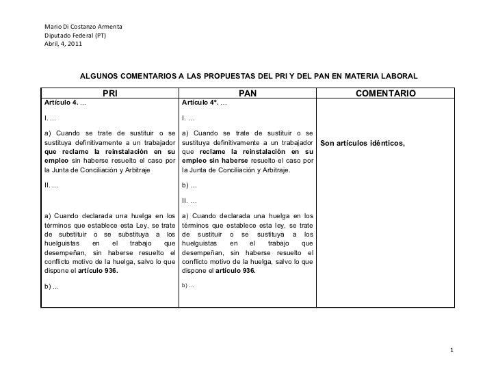 Mario Di Costanzo ArmentaDiputado Federal (PT)Abril, 4, 2011            ALGUNOS COMENTARIOS A LAS PROPUESTAS DEL PRI Y DEL...