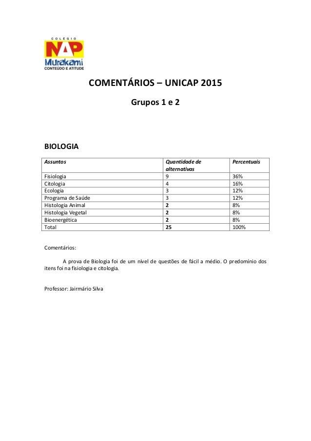 COMENTÁRIOS – UNICAP 2015 Grupos 1 e 2 BIOLOGIA Assuntos Quantidade de alternativas Percentuais Fisiologia 9 36% Citologia...