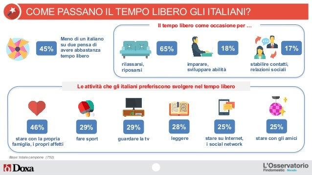 COME PASSANO IL TEMPO LIBERO GLI ITALIANI? Base: totale campione (752) stare con la propria famiglia, i propri affetti 45%...