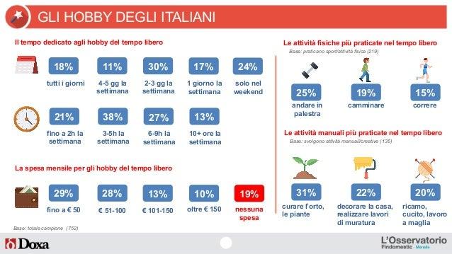 Come passano il tempo libero gli italiani? Slide 2