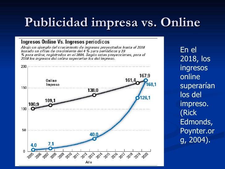 Publicidad impresa vs. Online En el 2018, los ingresos online superarían los del impreso. (Rick Edmonds, Poynter.org, 2004).