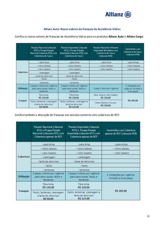 0 Allianz Auto: Novos valores de franquia de Assistência Vidros Confira os novos valores de franquia de Assistência Vidros...
