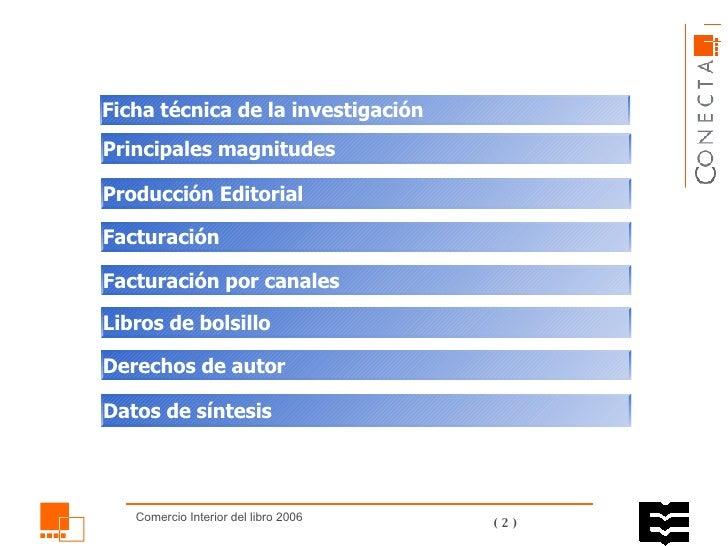 Derechos de autor Producción Editorial Facturación Datos de síntesis Principales magnitudes Facturación por canales Libros...
