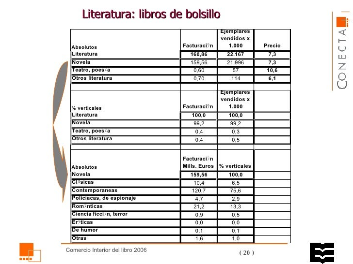 Literatura: libros de bolsillo