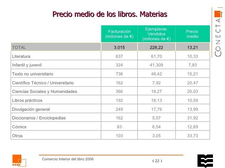 Precio medio de los libros. Materias 33,73 3,05 103 Otros 12,69 6,54 83 Cómics 31,92 5,07 162 Diccionarios / Enciclopedias...