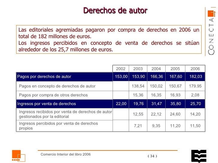 Derechos de autor Las editoriales agremiadas pagaron por compra de derechos en 2006 un total de  182  millones de euros. L...