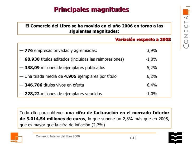 P rincipales magnitudes El Comercio del Libro se ha movido en el año 2006 en torno a las siguientes magnitudes: <ul><li>77...
