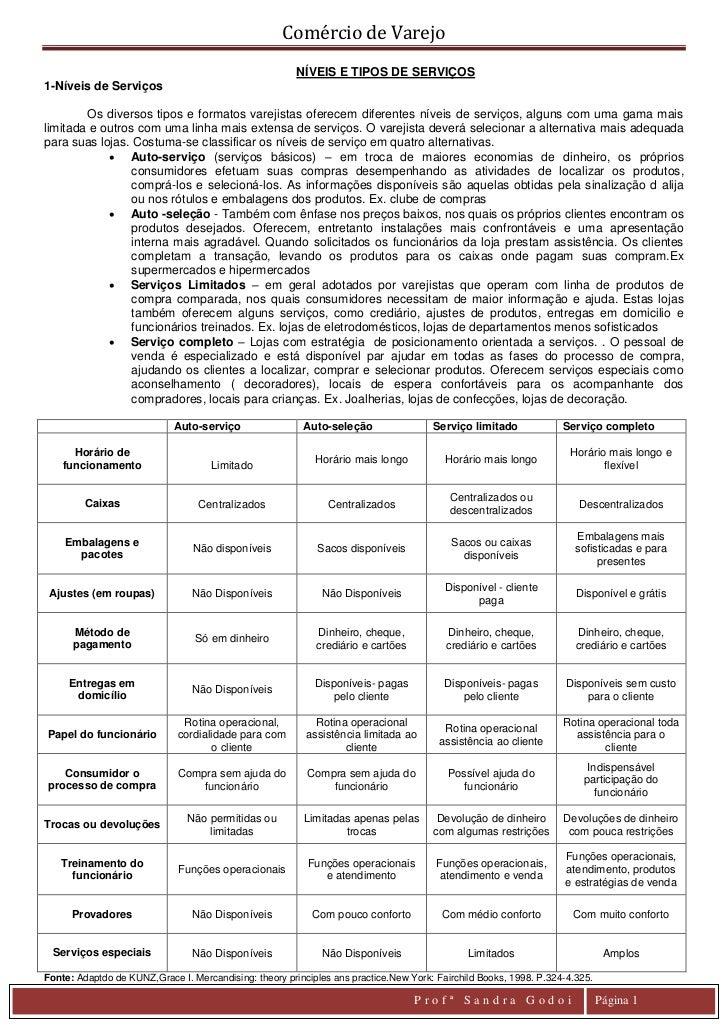 Comércio de Varejo                                                        NÍVEIS E TIPOS DE SERVIÇOS1-Níveis de Serviços  ...