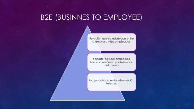 B2E (BUSINNES TO EMPLOYEE) Relación que se establece entre la empresa y los empleados.  Soporte ágil del empleado hacia la...