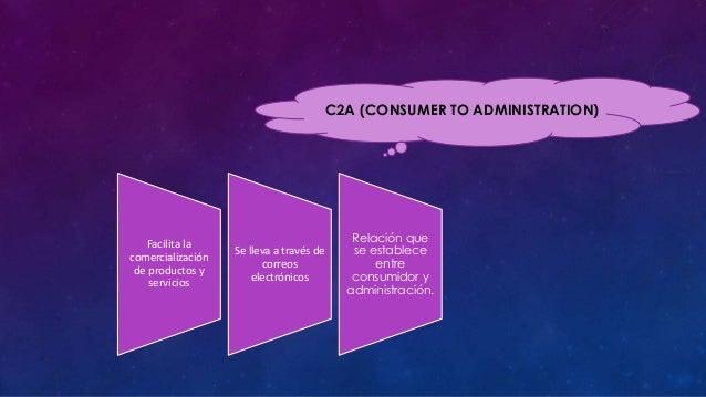 C2A (CONSUMER TO ADMINISTRATION)  Facilita la comercialización de productos y servicios  Se lleva a través de correos elec...