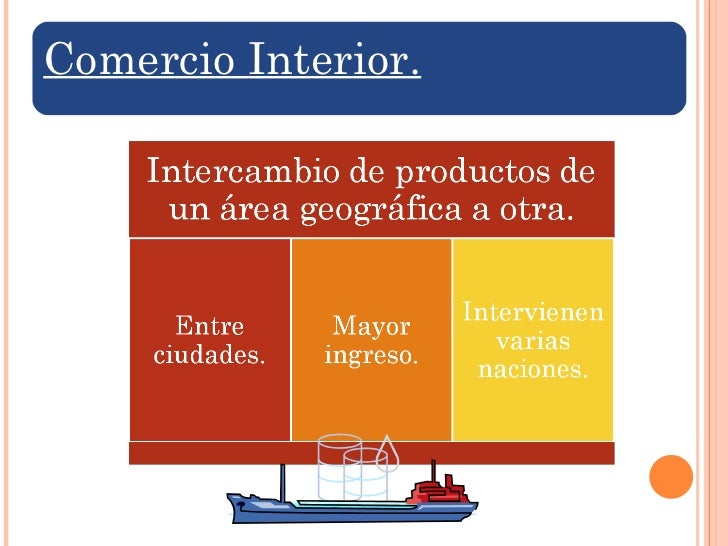 Comercio exterior for Comercio exterior que es