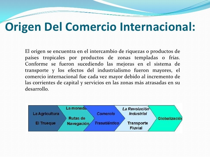 Comercio internacional y condiciones de inversion for Que es el comercio interior