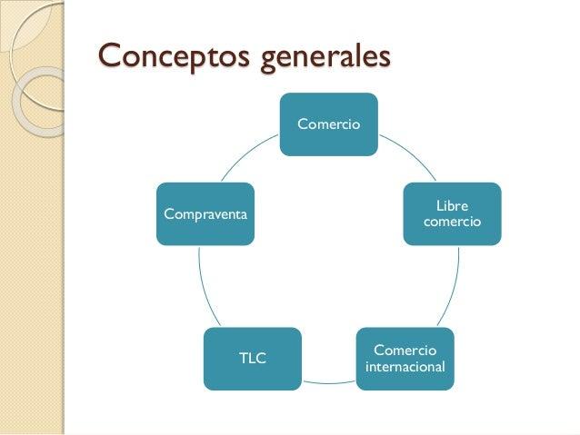 Comercio internacional generalidades e historia for Concepto de exterior