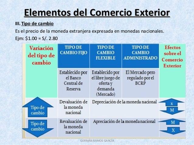 Comercio internacional ab2 for De comercio exterior