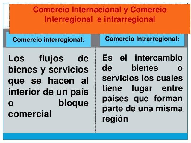 Comercio internacional fasc 1 2 y 3 for Comercio exterior que es