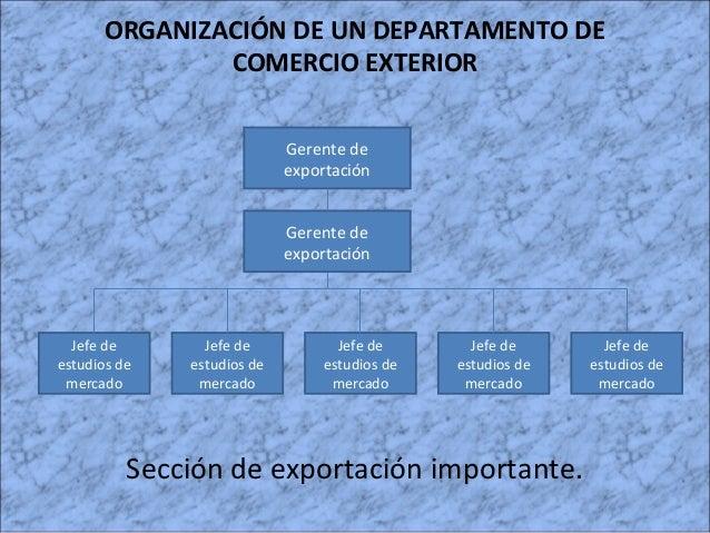 Comercio internacional libro ii for Comercio exterior