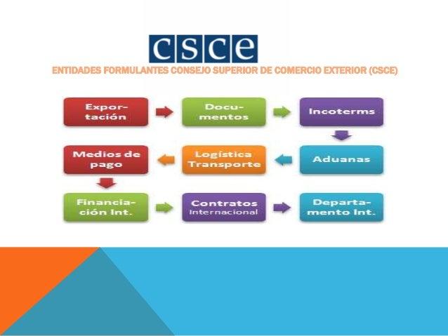 Comercio interncional doc ricardo lopez for Definicion exterior