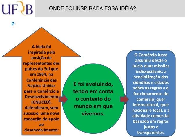 Comercio Justo (Fair Trade) Slide 3