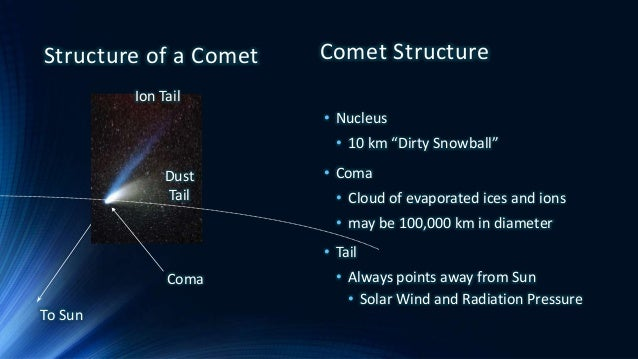 Structure Of A Comet
