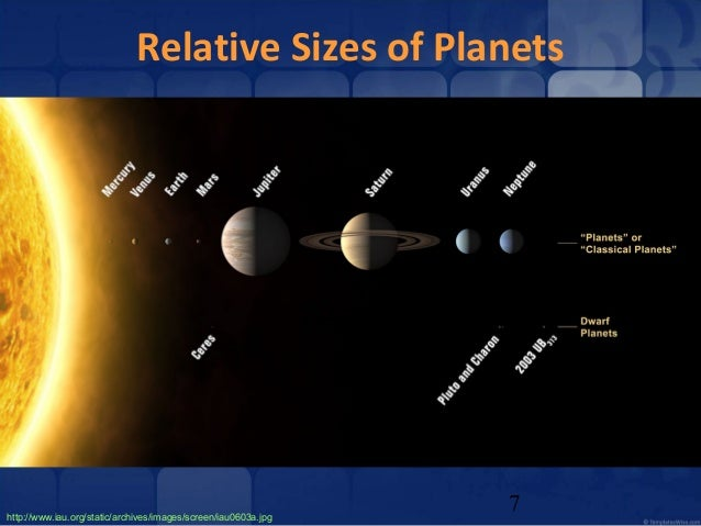 Planets Relative Size and Distance (page 2) - Pics about space