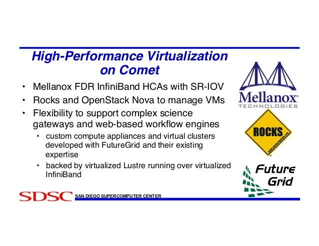 SR-IOV: The Key Enabling Technology for Fully Virtualized