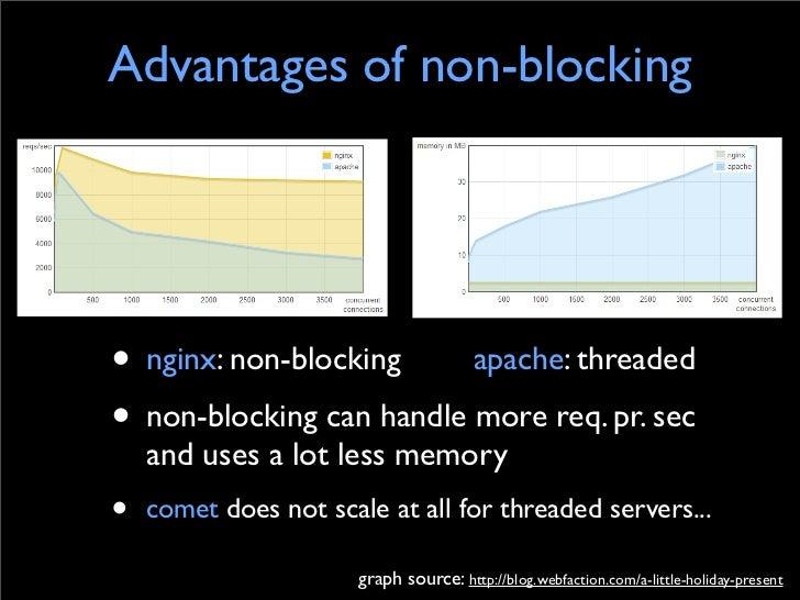 javascript stop chrome from blocking pdf