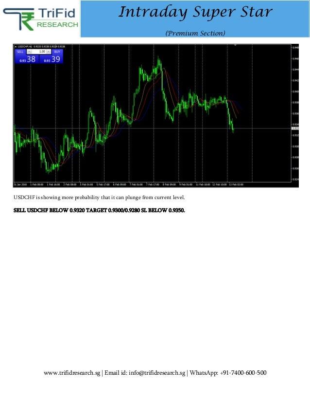5 Tips Trading Forex Profit Konsisten - Broker Forex Terbaik