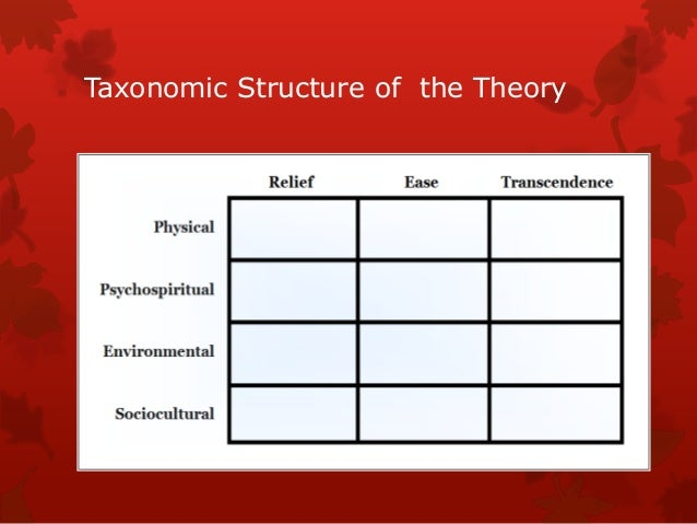 interpersonal relationship concepts