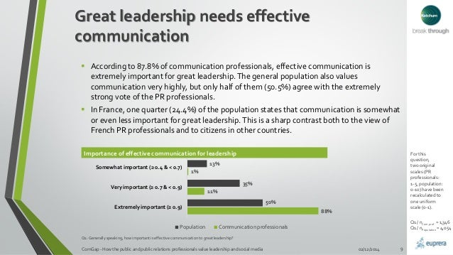 a report on the personality traits of great and effective leaders Top 9 leadership behaviors that drive employee commitment each direct report rated leaders who are effective at driving for results are skillful.