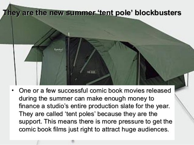 5.  sc 1 st  SlideShare & Comic Book to Film Adaptations: How and Why Have They Changed Over Tiu2026