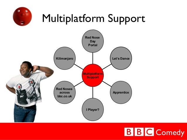 Comic Relief 2009 Slide 2