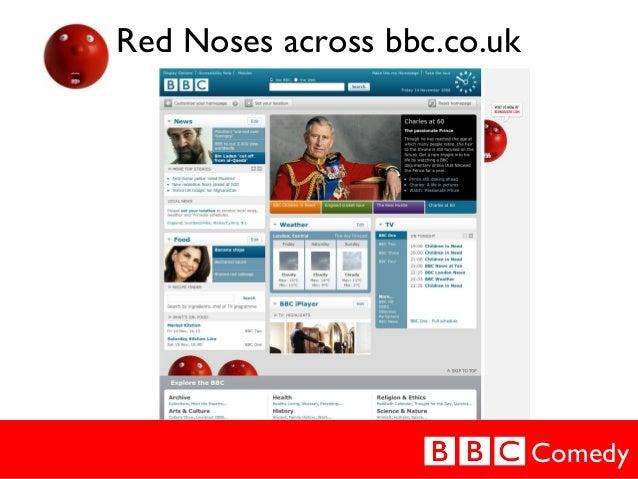 Comic Relief 2009 Slide 3