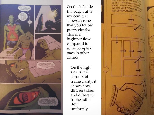 On the left side is a page out of my comic, it shows a scene that you follow pretty clearly. This is a beginner flow compa...