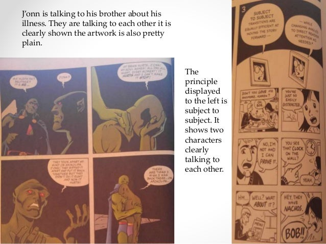 J'onn is talking to his brother about his illness. They are talking to each other it is clearly shown the artwork is also ...