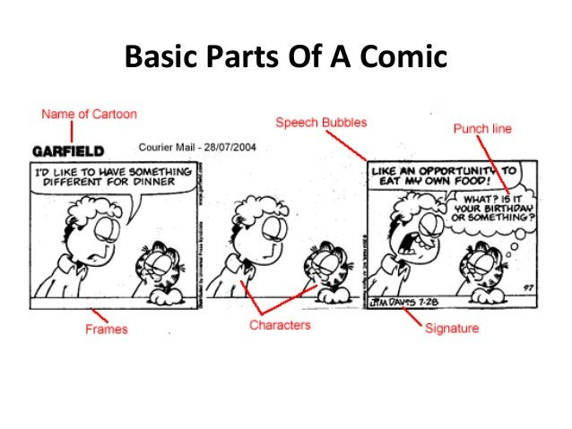 Basic Parts Of A Comic