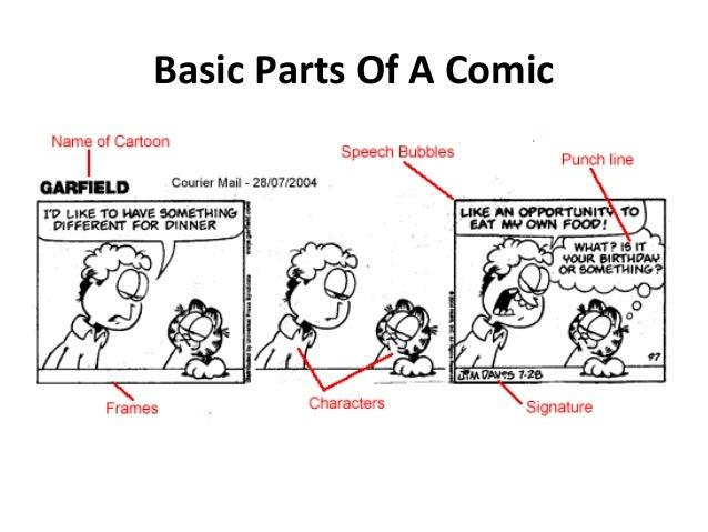 Comic strip techniques