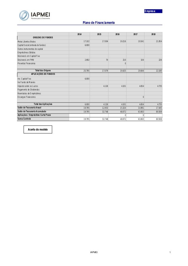 IAPMEI 1 Empresa: 2014 2015 2016 2017 2018 Meios Libertos Brutos 17.102 17.004 19.216 19.541 21.954 Capital Social (entrad...