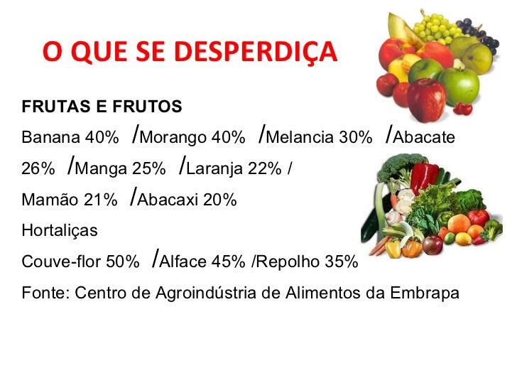 O QUE SE DESPERDIÇA FRUTAS E FRUTOS   Banana 40%  / Morango 40%  / Melancia 30%  / Abacate 26%  / Manga 25%  / Laran...