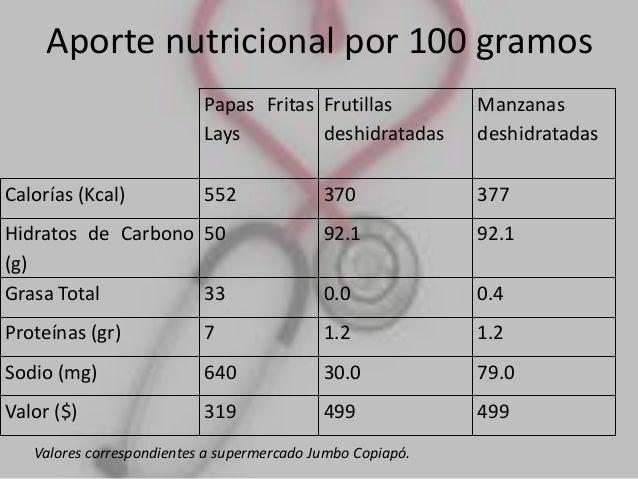 Aporte nutricional por 100 gramos                           Papas Fritas Frutillas           Manzanas                     ...