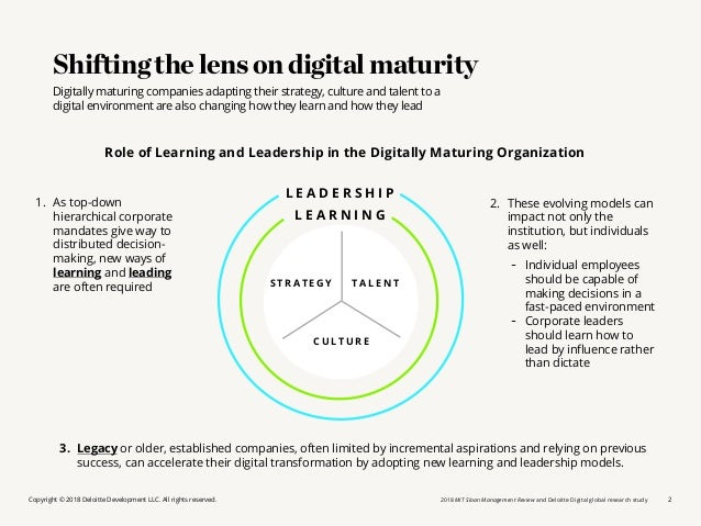 Coming of Age Digitally: MIT Sloan Management Review Deloitte Digital 2018 Global Study Slide 2