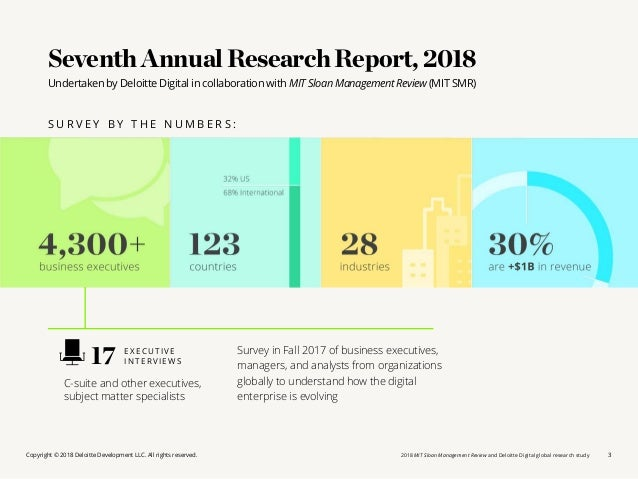 Coming of Age Digitally: MIT Sloan Management Review Deloitte Digital 2018 Global Study Slide 3